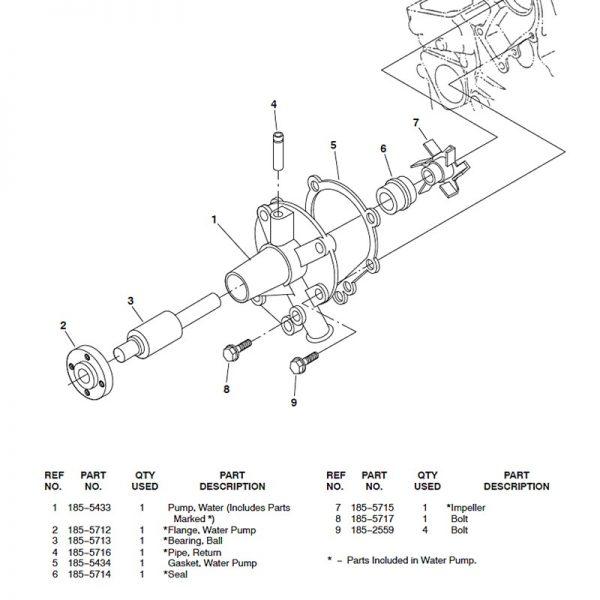 1855434, 1320517 water pump gasket onan